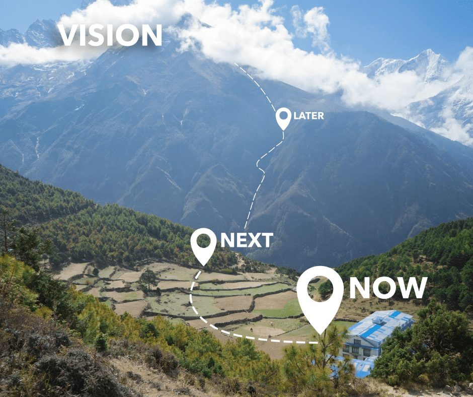 netsapiens Roadmap - Main Session